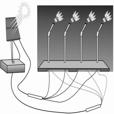Junior Scientist Solar Light from Solar Power (Study Project)