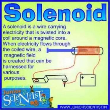 Junior Scientist Solenoid (Study Project)
